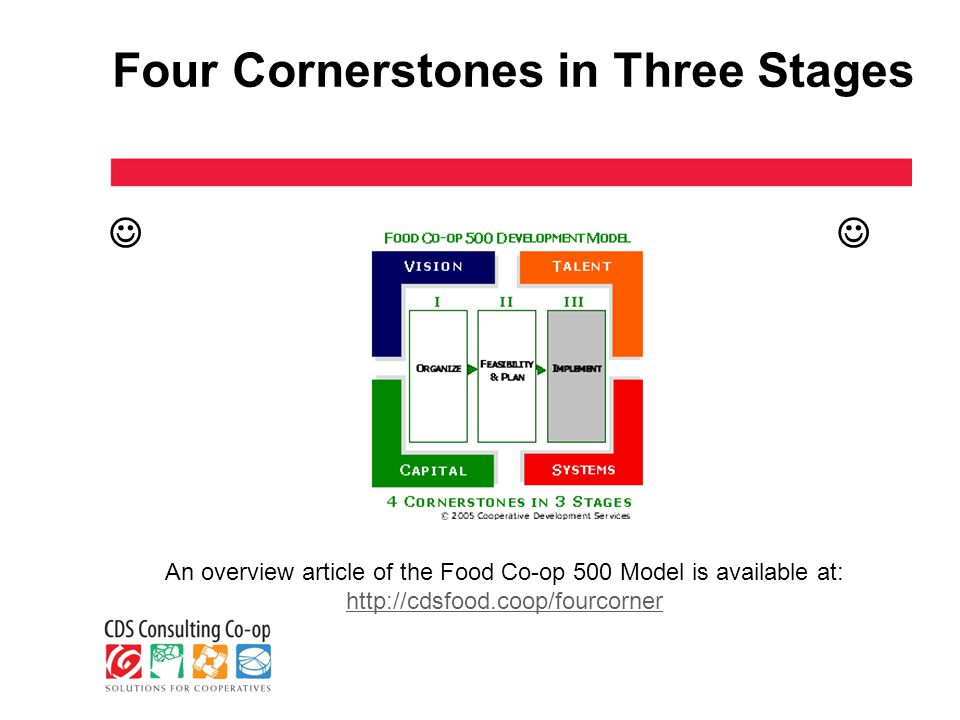 Four Cornerstones in Three Stages An overview article of the Food Co-op 500 Model is available at: http://cdsfood.coop/fourcorner