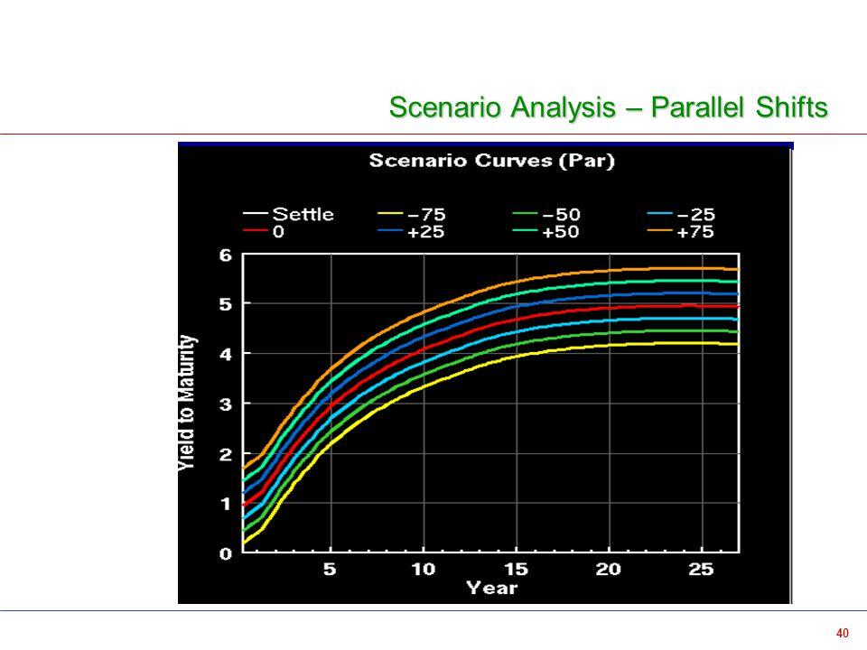 40 Scenario Analysis – Parallel Shifts