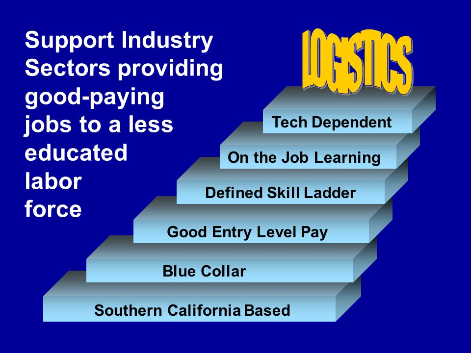 Southern California Based Blue CollarGood Entry Level PayDefined Skill LadderOn the Job LearningTech Dependent Support Industry Sectors providing good