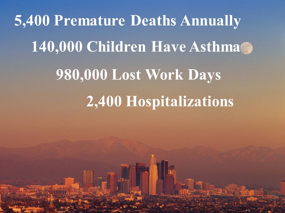 5,400 Premature Deaths Annually 140,000 Children Have Asthma 980,000 Lost Work Days 2,400 Hospitalizations