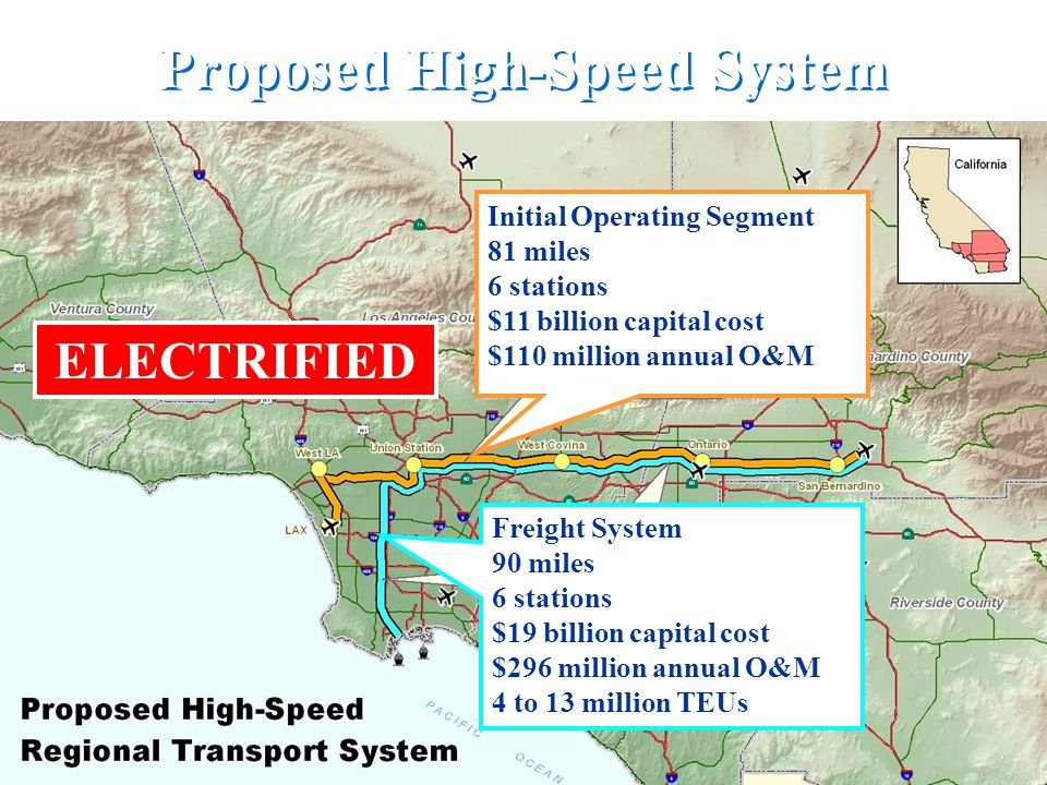 Proposed High-Speed System Initial Operating Segment 81 miles 6 stations $11 billion capital cost $110 million annual O&M Freight System 90 miles 6 stations $19 billion capital cost $296 million annual O&M 4 to 13 million TEUs ELECTRIFIED