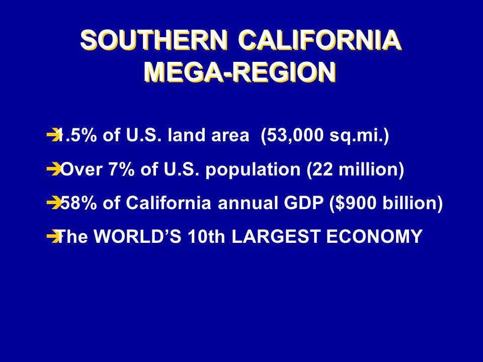  1.5% of U.S. land area (53,000 sq.mi.)  Over 7% of U.S.