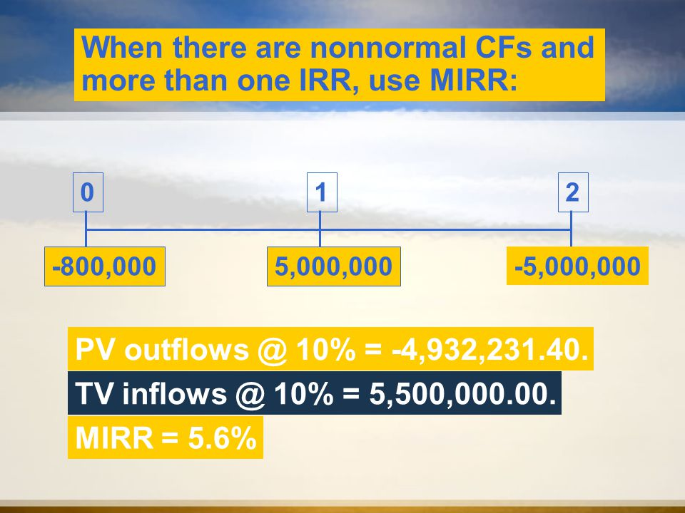 When there are nonnormal CFs and more than one IRR, use MIRR: 012 -800,0005,000,000 -5,000,000 PV outflows @ 10% = -4,932,231.40.
