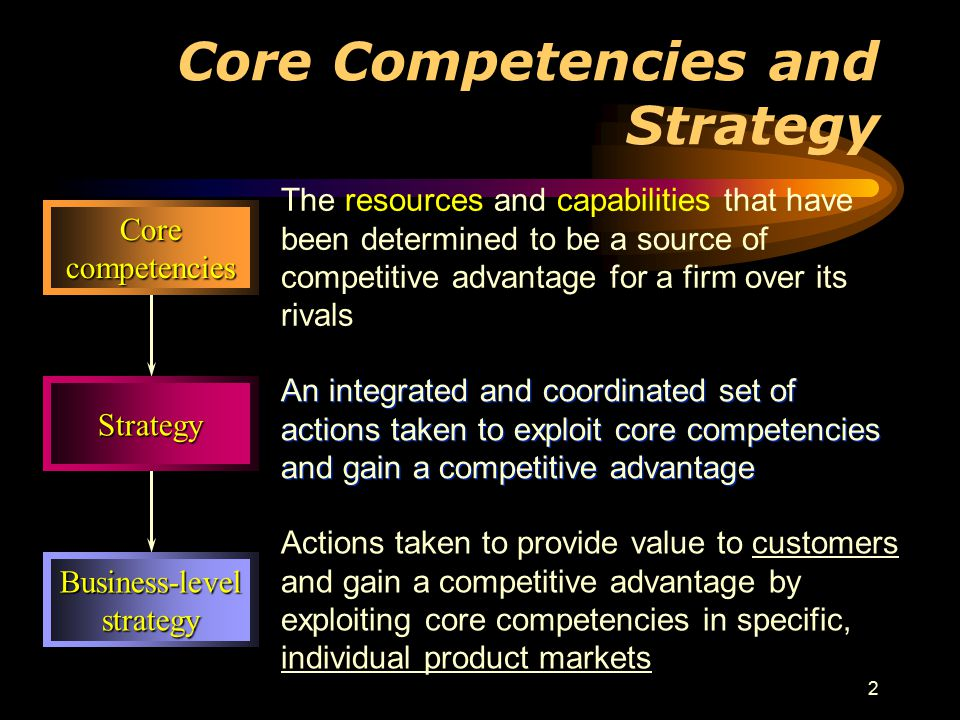 2 Core Competencies and Strategy The resources and capabilities that have been determined to be a source of competitive advantage for a firm over its