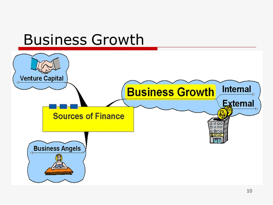 10 Business Growth
