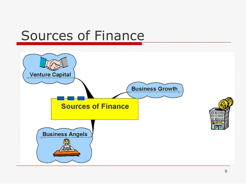 9 Sources of Finance