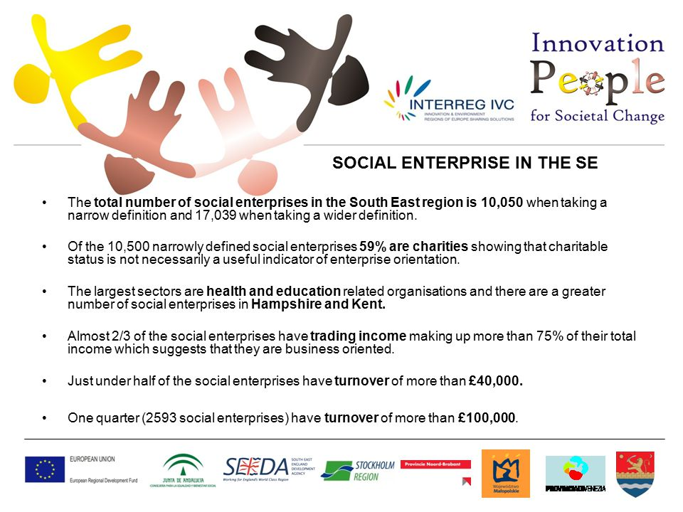 The total number of social enterprises in the South East region is 10,050 when taking a narrow definition and 17,039 when taking a wider definition.