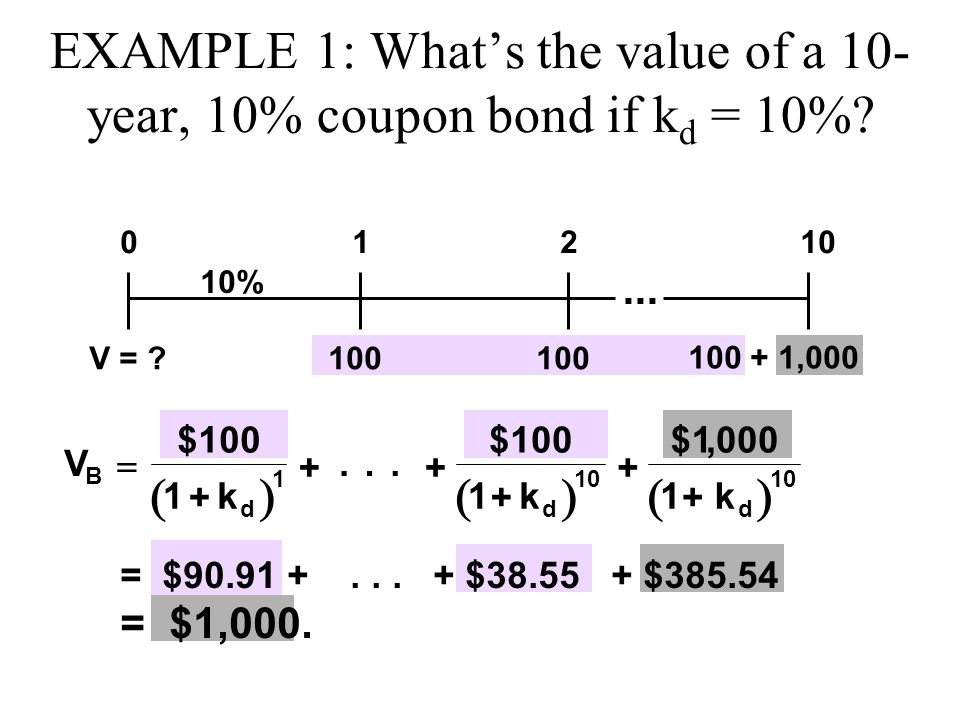 EXAMPLE 1: What's the value of a 10- year, 10% coupon bond if k d = 10%.