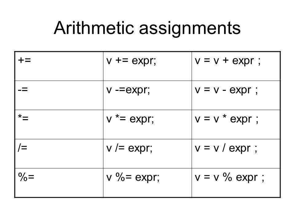Arithmetic assignments +=v += expr;v = v + expr ; -=v -=expr;v = v - expr ; *=v *= expr;v = v * expr ; /=v /= expr;v = v / expr ; %=v %= expr;v = v %