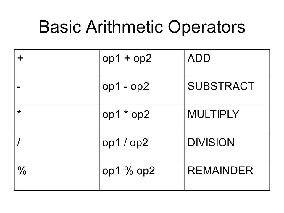 Basic Arithmetic Operators +op1 + op2ADD -op1 - op2SUBSTRACT *op1 * op2MULTIPLY /op1 / op2DIVISION %op1 % op2REMAINDER