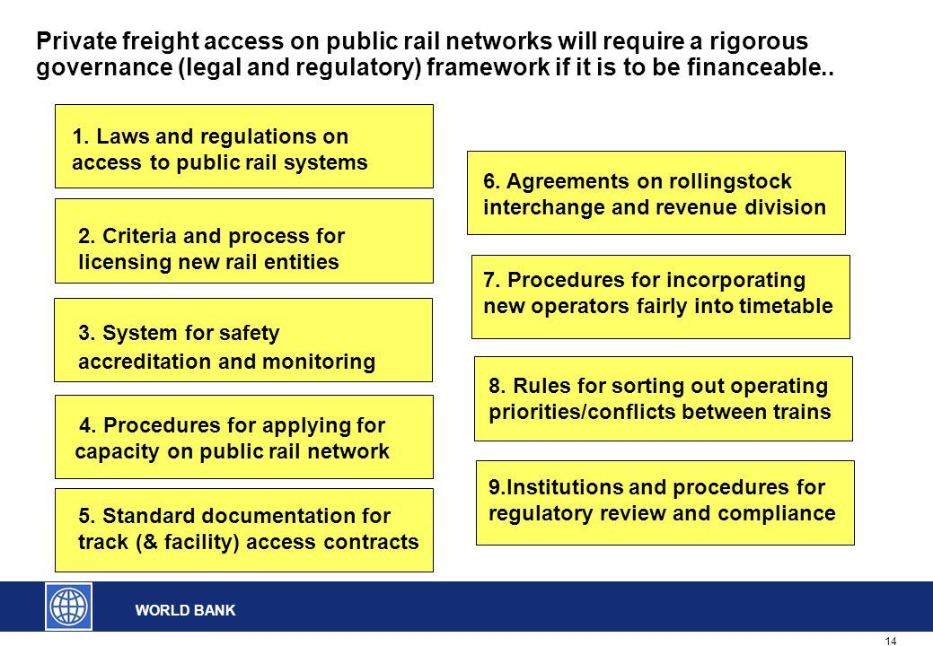 14 WORLD BANK Private freight access on public rail networks will require a rigorous governance (legal and regulatory) framework if it is to be financ