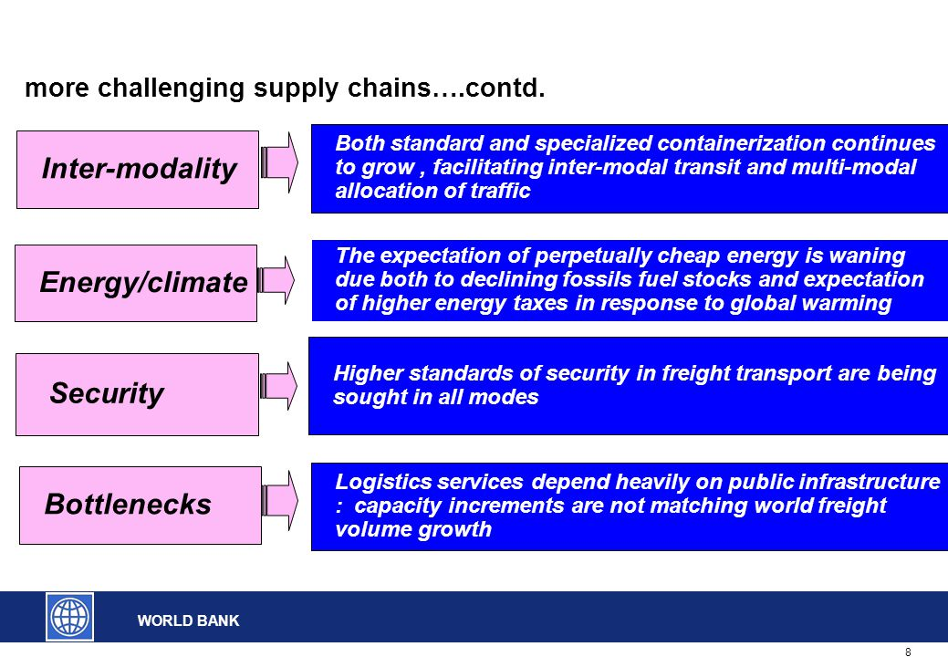 8 WORLD BANK more challenging supply chains….contd. Security Bottlenecks Energy/climate Higher standards of security in freight transport are being so