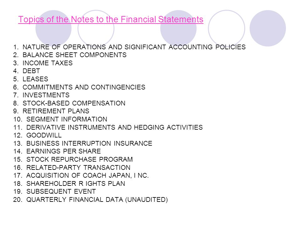 Topics of the Notes to the Financial Statements 1.