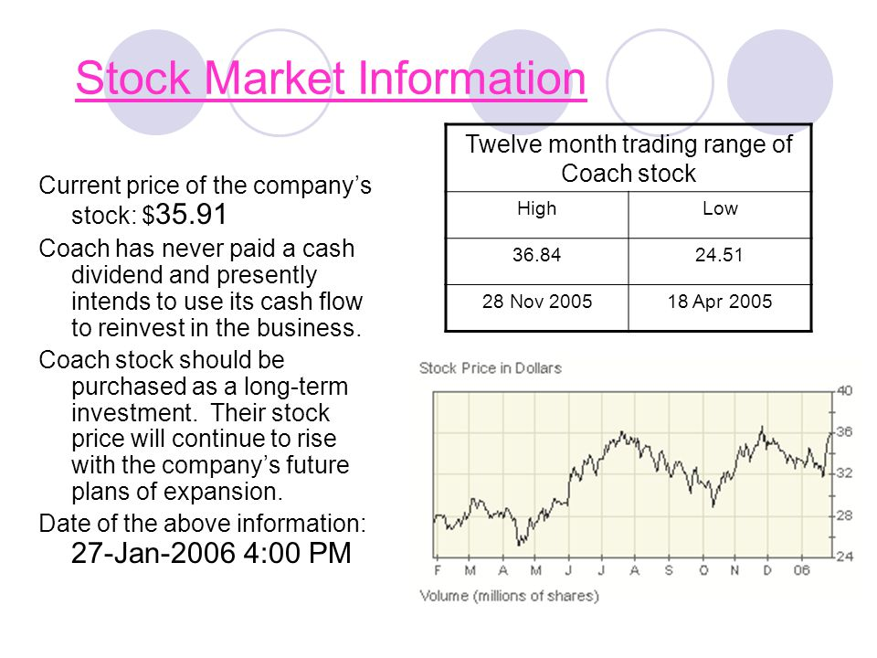 Stock Market Information Current price of the company's stock: $ 35.91 Coach has never paid a cash dividend and presently intends to use its cash flow to reinvest in the business.