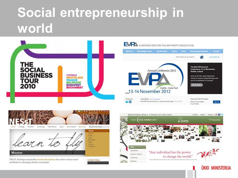 Social entrepreneurship in world