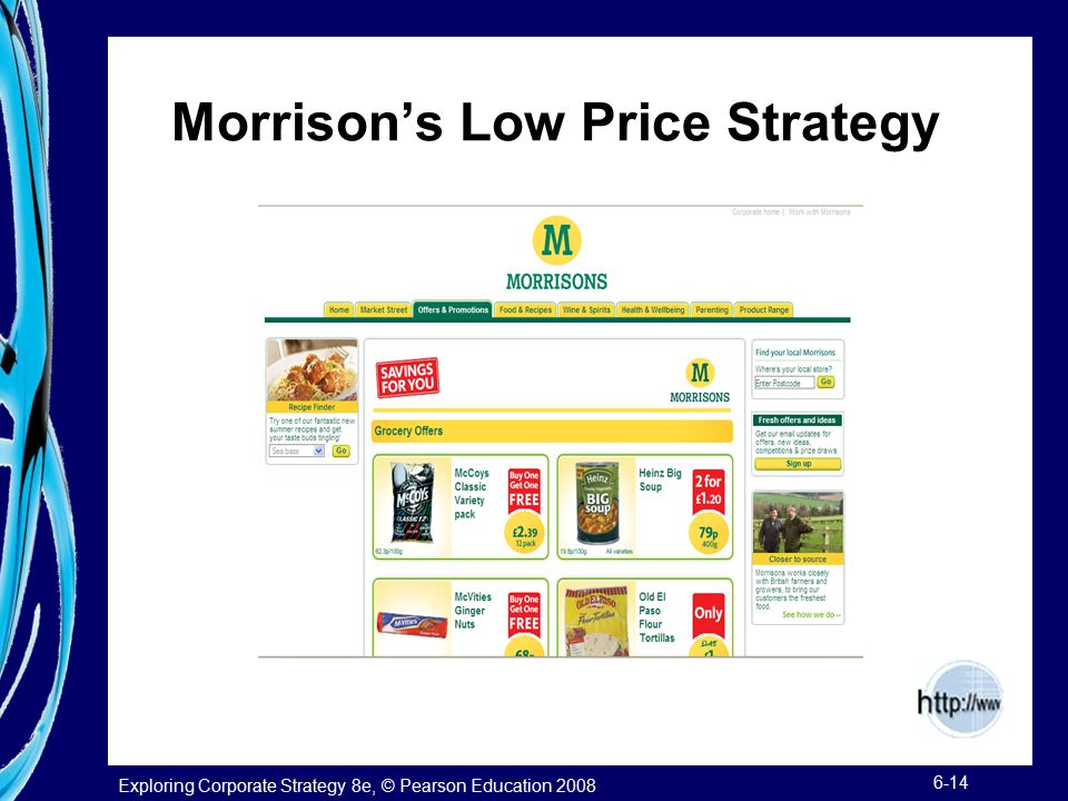 Exploring Corporate Strategy 8e, © Pearson Education 2008 6-14 Morrison's Low Price Strategy
