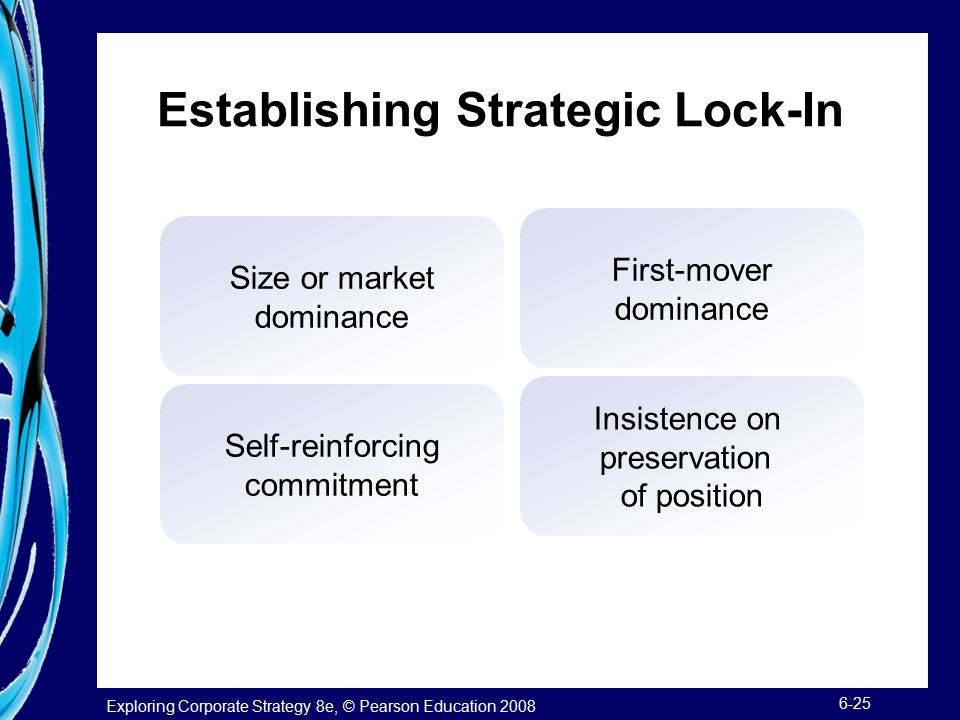 Exploring Corporate Strategy 8e, © Pearson Education 2008 6-25 Establishing Strategic Lock-In Size or market dominance First-mover dominance Self-reinforcing commitment Insistence on preservation of position