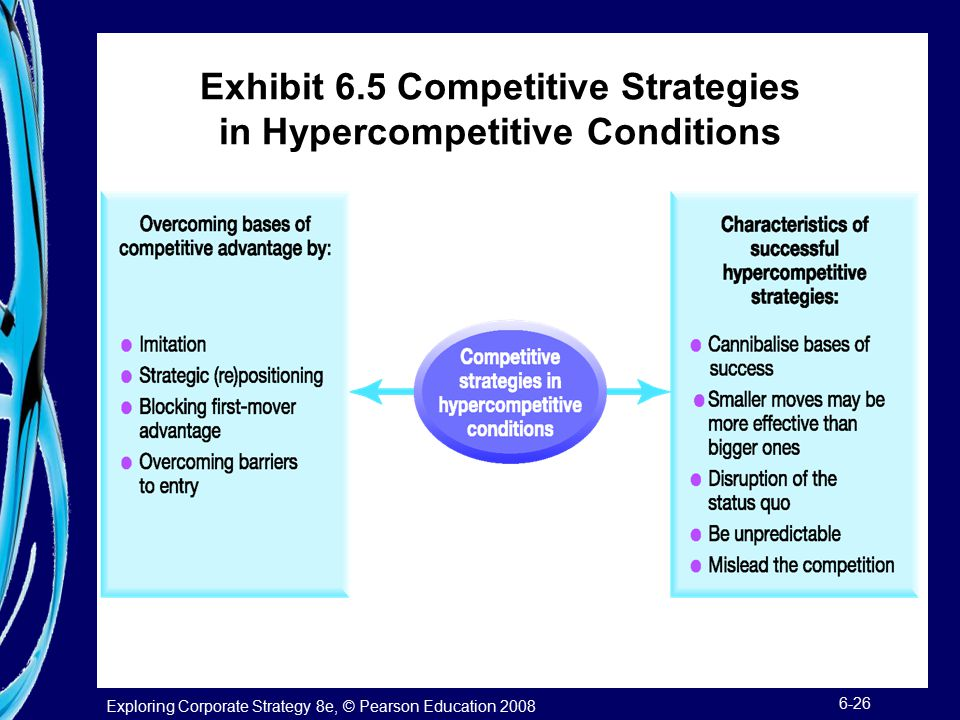 Exploring Corporate Strategy 8e, © Pearson Education 2008 6-26 Exhibit 6.5 Competitive Strategies in Hypercompetitive Conditions