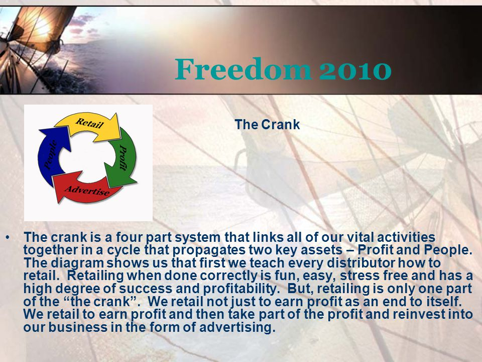 Freedom 2010 The Lead Generation System This is a piece of the puzzle nobody likes to discuss.