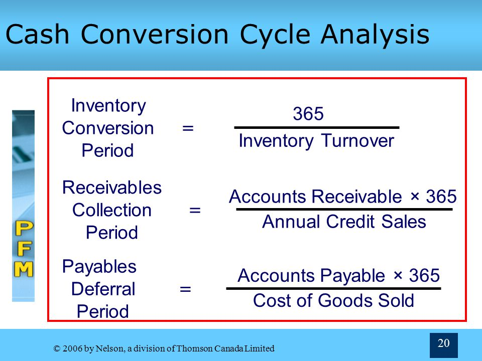 © 2006 by Nelson, a division of Thomson Canada Limited 19 The Operating Cycle and the Cash Conversion Cycle Inventory conversion period plus:Receivable collection period equals:Operating cycle minus:Payables deferral period equals:Cash conversion cycle Shortening cash conversion cycle frees up cash to reinvest in business or to reduce debt and interest