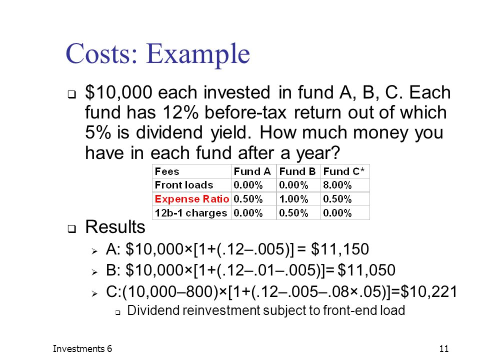 Investments 611 Costs: Example  $10,000 each invested in fund A, B, C.