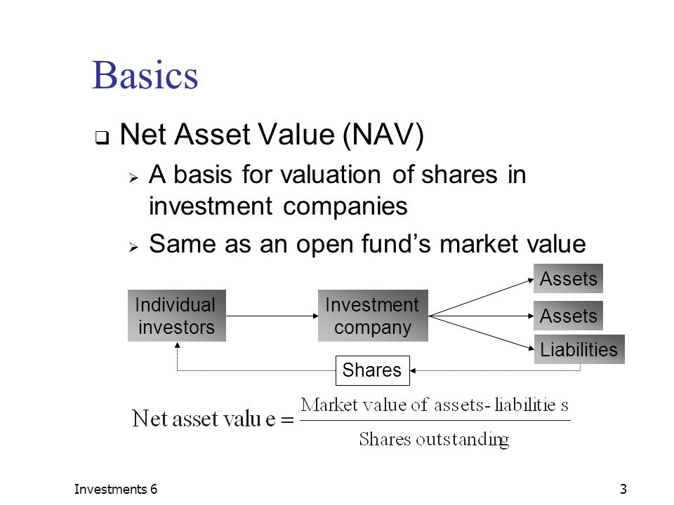 Investments 63 Basics  Net Asset Value (NAV)  A basis for valuation of shares in investment companies  Same as an open fund's market value Individual investors Investment company Assets Liabilities Shares