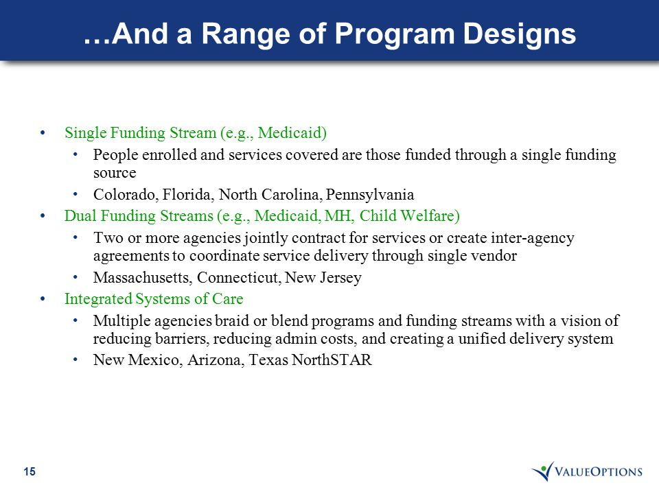 15 …And a Range of Program Designs Single Funding Stream (e.g., Medicaid) People enrolled and services covered are those funded through a single funding source Colorado, Florida, North Carolina, Pennsylvania Dual Funding Streams (e.g., Medicaid, MH, Child Welfare) Two or more agencies jointly contract for services or create inter-agency agreements to coordinate service delivery through single vendor Massachusetts, Connecticut, New Jersey Integrated Systems of Care Multiple agencies braid or blend programs and funding streams with a vision of reducing barriers, reducing admin costs, and creating a unified delivery system New Mexico, Arizona, Texas NorthSTAR