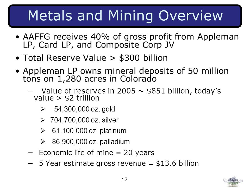 17 Metals and Mining Overview AAFFG receives 40% of gross profit from Appleman LP, Card LP, and Composite Corp JV Total Reserve Value > $300 billion Appleman LP owns mineral deposits of 50 million tons on 1,280 acres in Colorado − Value of reserves in 2005 ~ $851 billion, today's value > $2 trillion  54,300,000 oz.