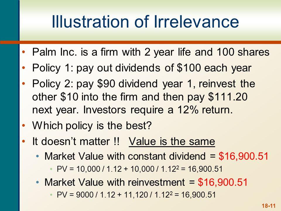 18-11 Illustration of Irrelevance Palm Inc.