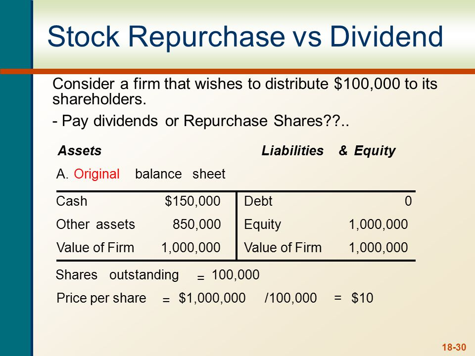 18-30 Stock Repurchase vs Dividend $10=/100,000$1,000,000 = Price per share 100,000 = outstanding Shares 1,000,000Value of Firm1,000,000Value of Firm