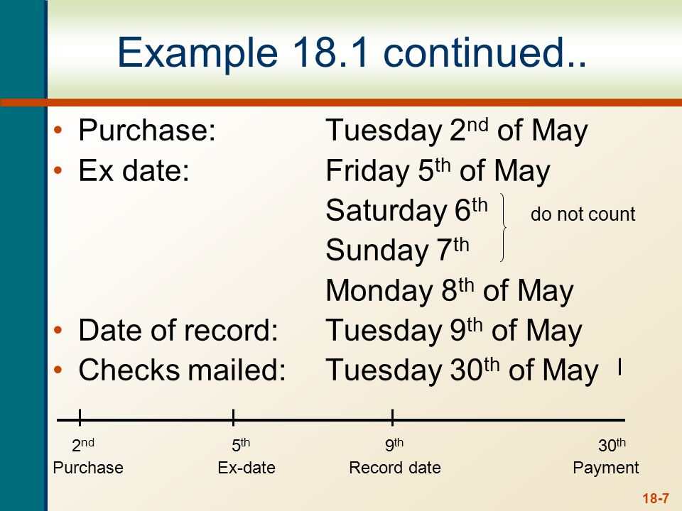 18-7 Example 18.1 continued.. Purchase:Tuesday 2 nd of May Ex date: Friday 5 th of May Saturday 6 th do not count Sunday 7 th Monday 8 th of May Date