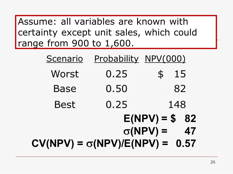 26 Assume: all variables are known with certainty except unit sales, which could range from 900 to 1,600.