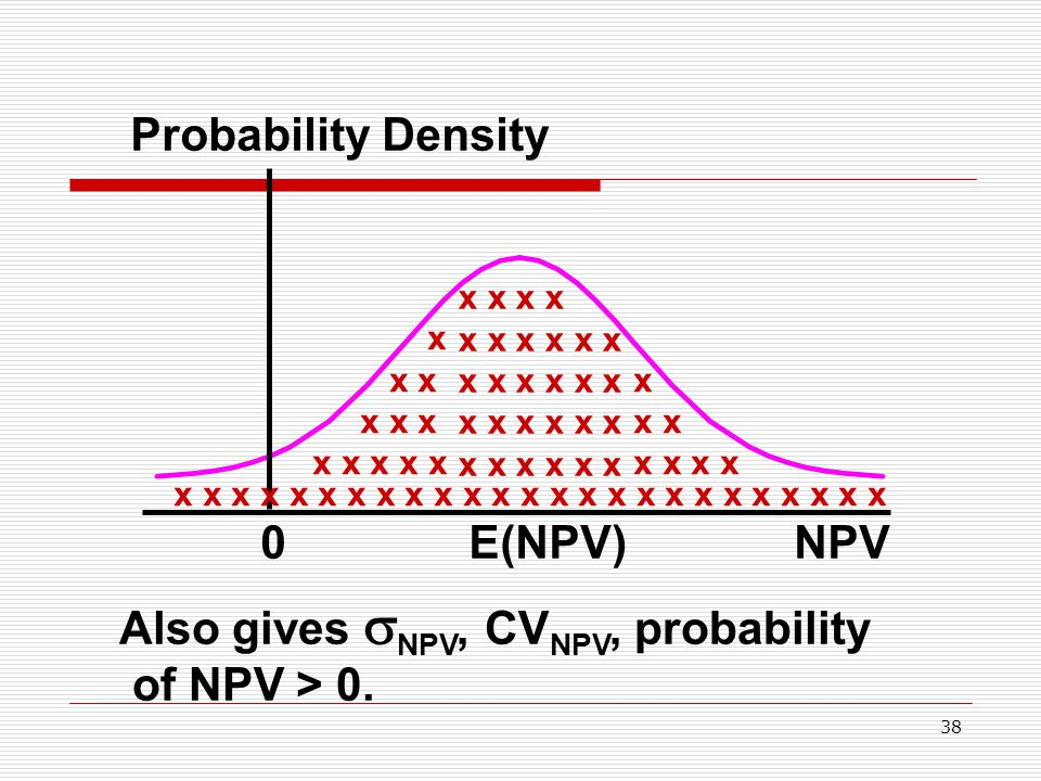 38 0E(NPV) NPV Probability Density Also gives  NPV, CV NPV, probability of NPV > 0.