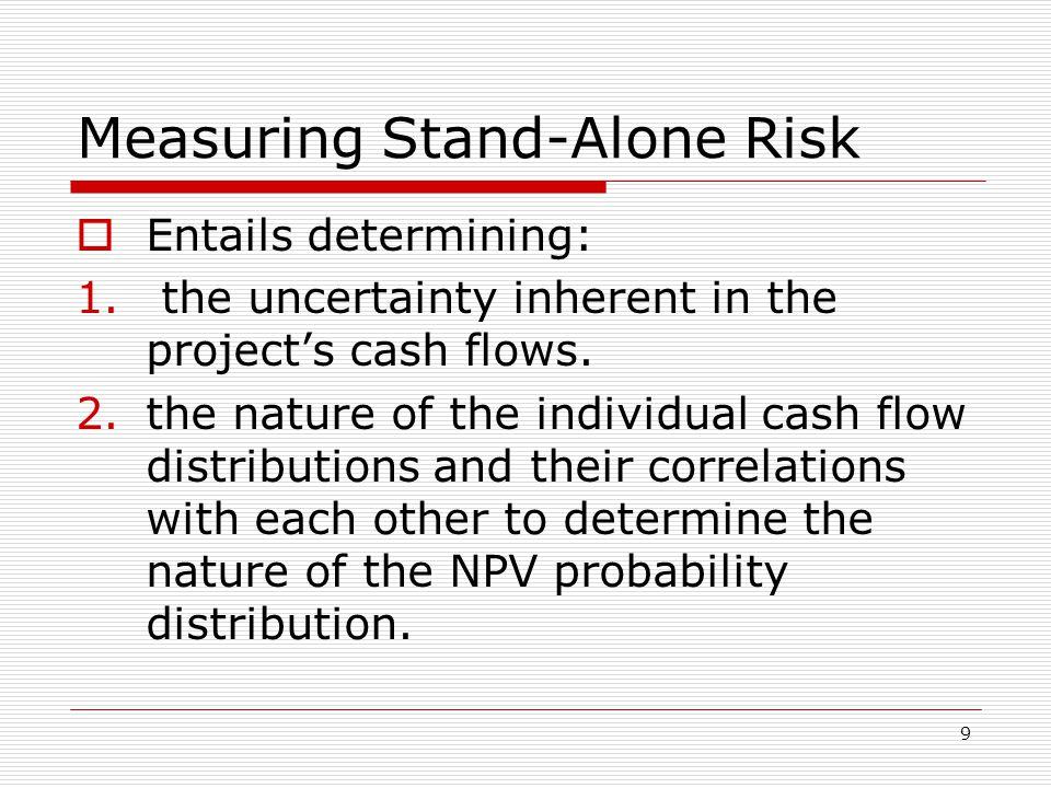 10 0E(NPV) Probability Density Flatter distribution, larger , larger stand-alone risk. NPV