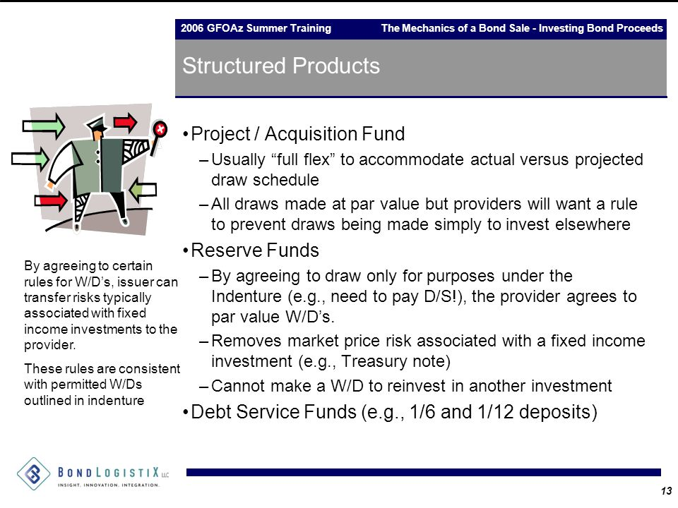 2006 GFOAz Summer Training The Mechanics of a Bond Sale - Investing Bond Proceeds 13 Structured Products Project / Acquisition Fund –Usually full flex to accommodate actual versus projected draw schedule –All draws made at par value but providers will want a rule to prevent draws being made simply to invest elsewhere Reserve Funds –By agreeing to draw only for purposes under the Indenture (e.g., need to pay D/S!), the provider agrees to par value W/D's.