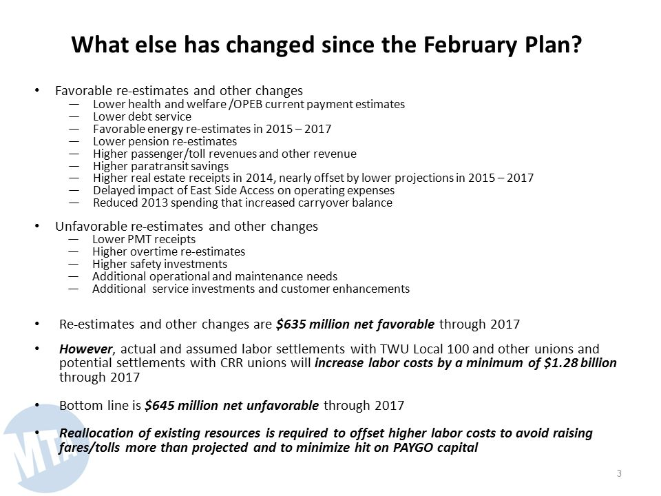 Favorable re-estimates and other changes ―Lower health and welfare /OPEB current payment estimates ―Lower debt service ―Favorable energy re-estimates in 2015 – 2017 ―Lower pension re-estimates ―Higher passenger/toll revenues and other revenue ―Higher paratransit savings ―Higher real estate receipts in 2014, nearly offset by lower projections in 2015 – 2017 ―Delayed impact of East Side Access on operating expenses ―Reduced 2013 spending that increased carryover balance Unfavorable re-estimates and other changes ―Lower PMT receipts ―Higher overtime re-estimates ―Higher safety investments ―Additional operational and maintenance needs ―Additional service investments and customer enhancements Re-estimates and other changes are $635 million net favorable through 2017 However, actual and assumed labor settlements with TWU Local 100 and other unions and potential settlements with CRR unions will increase labor costs by a minimum of $1.28 billion through 2017 Bottom line is $645 million net unfavorable through 2017 Reallocation of existing resources is required to offset higher labor costs to avoid raising fares/tolls more than projected and to minimize hit on PAYGO capital What else has changed since the February Plan.