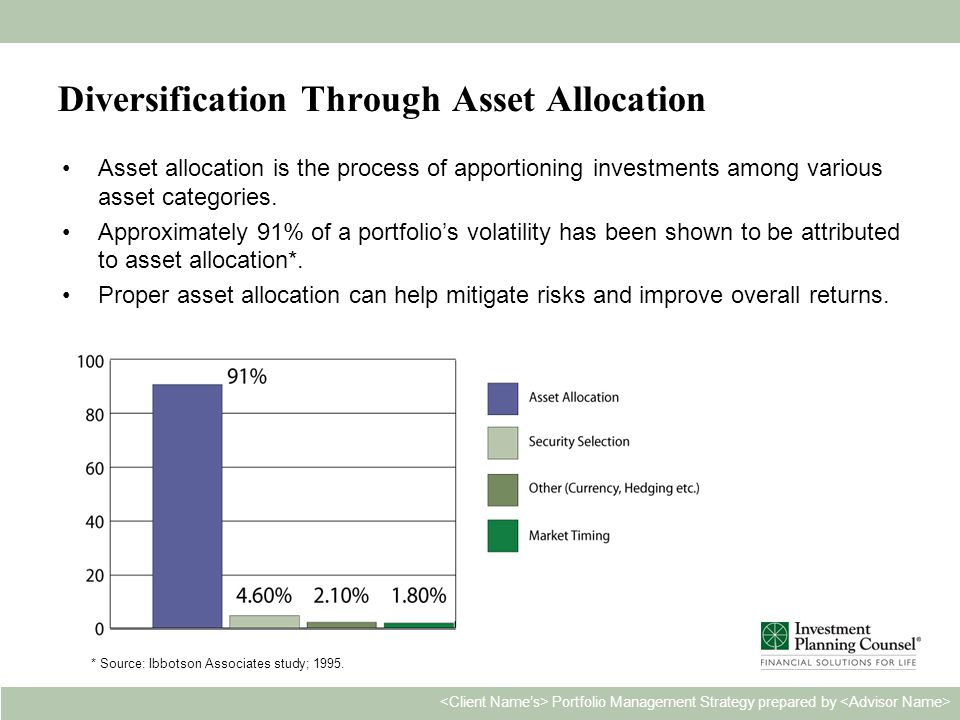 Personal & Confidential12 Portfolio Management Strategy prepared by Diversification Through Asset Allocation Asset allocation is the process of apportioning investments among various asset categories.
