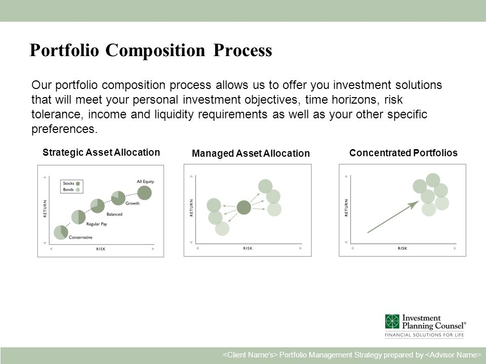 Personal & Confidential16 Portfolio Management Strategy prepared by Portfolio Composition Process Our portfolio composition process allows us to offer