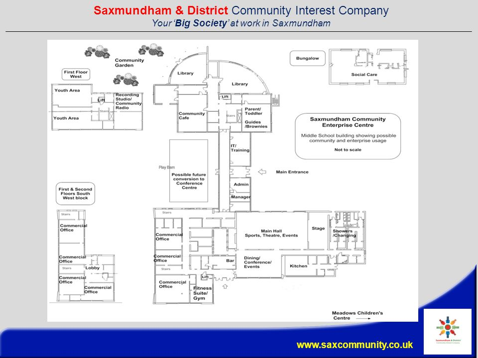 Saxmundham & District Community Interest Company Your 'Big Society' at work in Saxmundham www.saxcommunity.co.uk