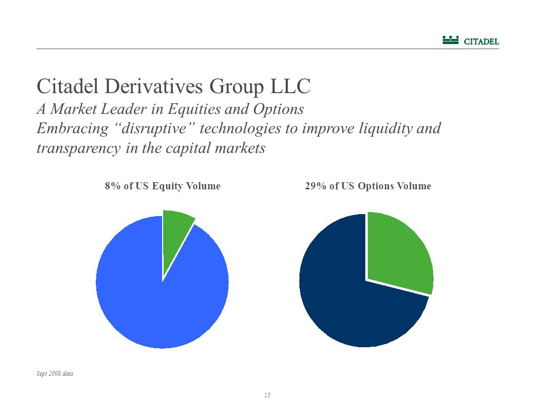 15 Citadel Derivatives Group LLC 8% of US Equity Volume29% of US Options Volume Sept 2008 data A Market Leader in Equities and Options Embracing disruptive technologies to improve liquidity and transparency in the capital markets