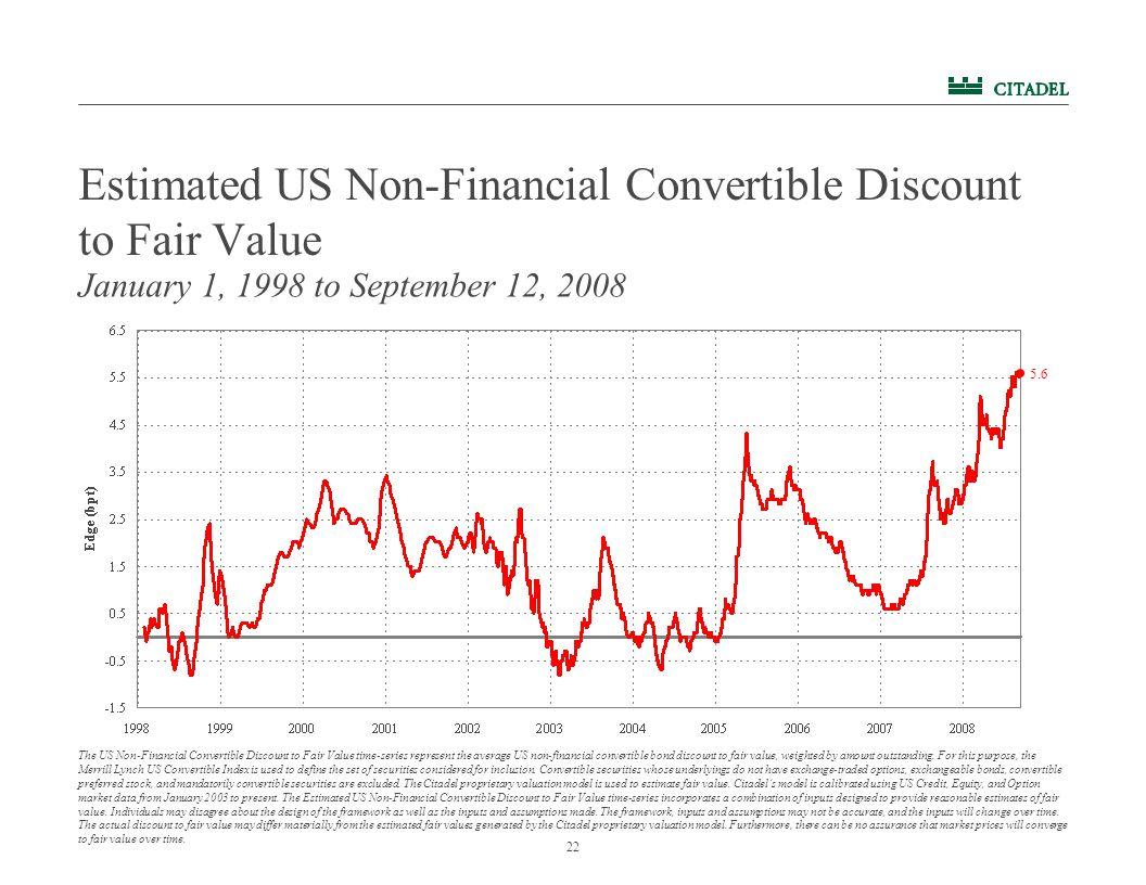 22 Estimated US Non-Financial Convertible Discount to Fair Value 5.6 The US Non-Financial Convertible Discount to Fair Value time-series represent the