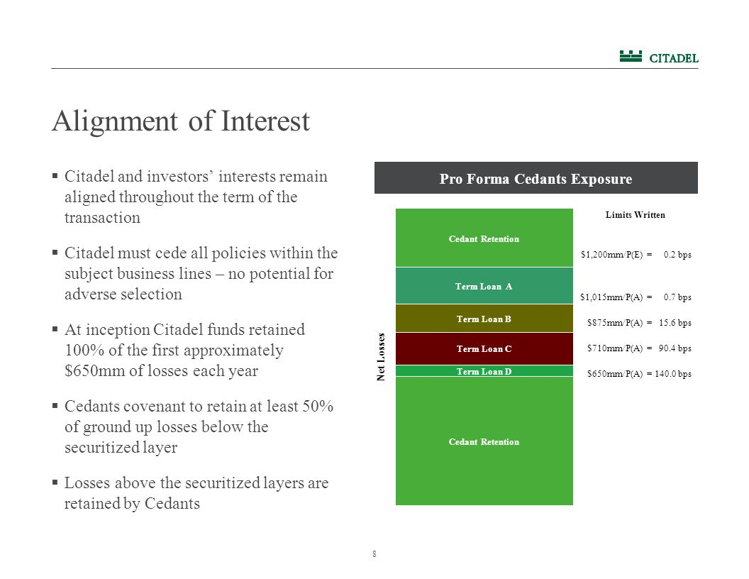 8 Alignment of Interest  Citadel and investors' interests remain aligned throughout the term of the transaction  Citadel must cede all policies with
