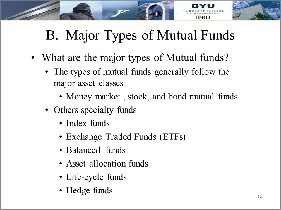 15 B. Major Types of Mutual Funds What are the major types of Mutual funds? The types of mutual funds generally follow the major asset classes Money m