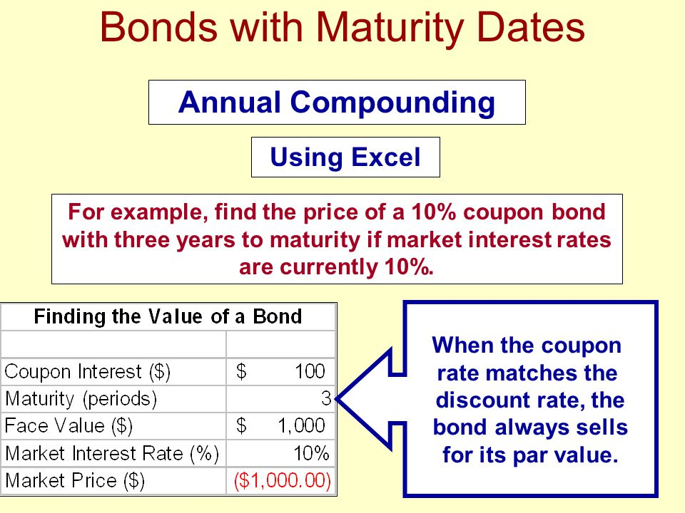 When the coupon rate matches the discount rate, the bond always sells for its par value. Bonds with Maturity Dates Annual Compounding Using Excel For