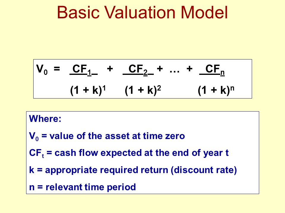 The zero dividend growth model assumes that the stock will pay the same dividend each year, year after year.