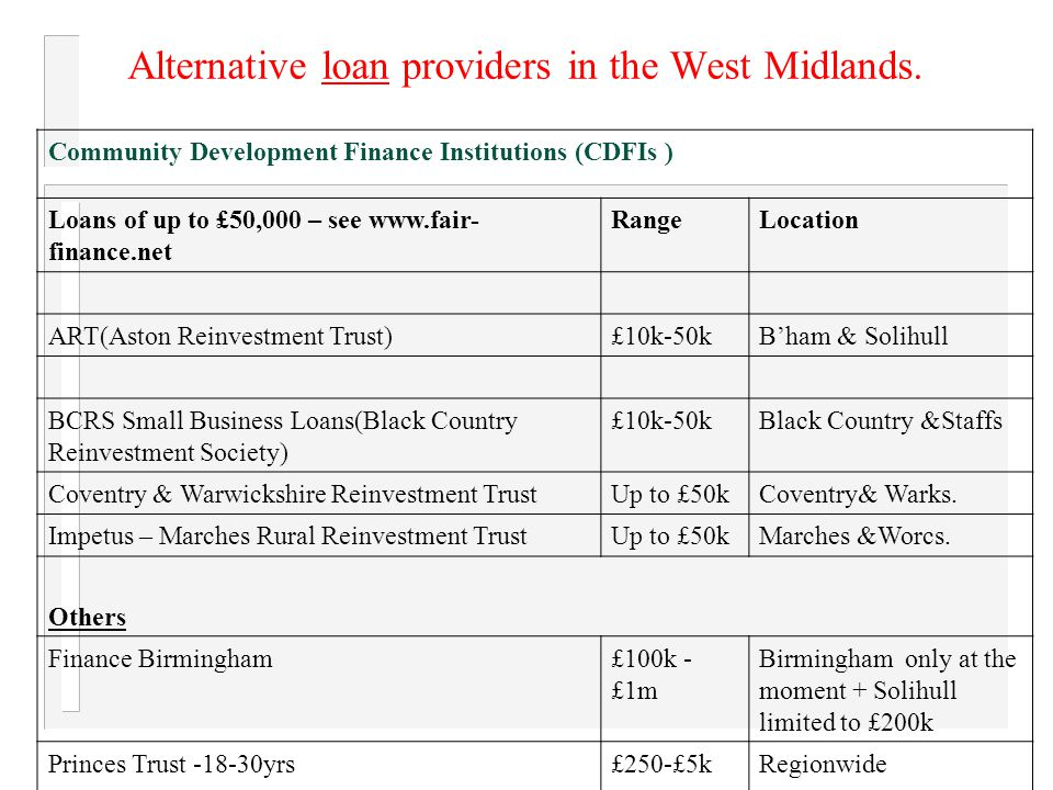 Alternative loan providers in the West Midlands. Community Development Finance Institutions (CDFIs ) Loans of up to £50,000 – see www.fair- finance.ne