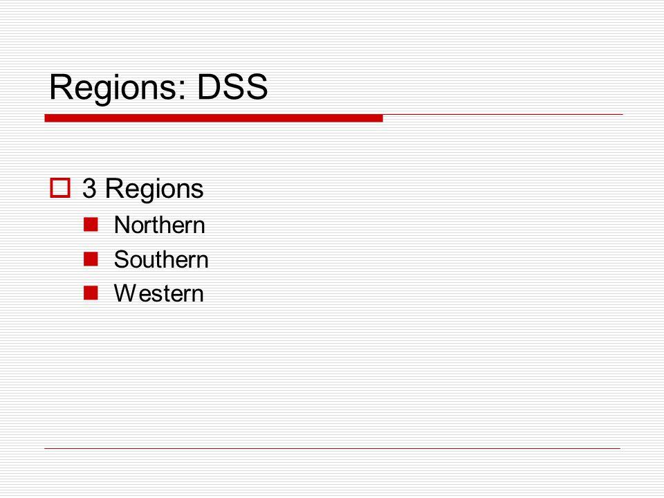 Regions: DSS  3 Regions Northern Southern Western