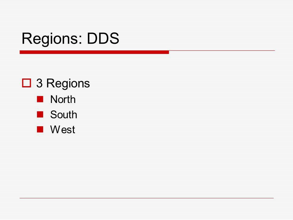 Regions: DDS  3 Regions North South West