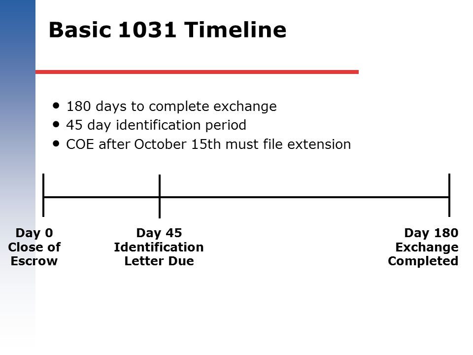 180 days to complete exchange 45 day identification period COE after October 15th must file extension Day 0 Close of Escrow Day 45 Identification Lett