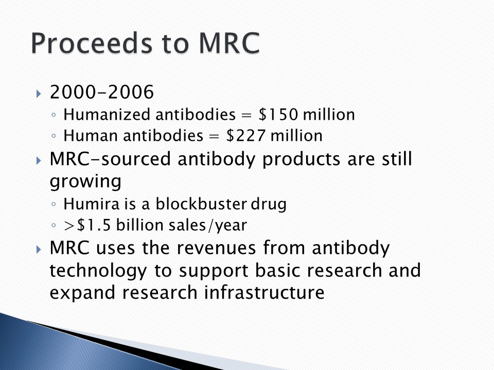  2000-2006 ◦ Humanized antibodies = $150 million ◦ Human antibodies = $227 million  MRC-sourced antibody products are still growing ◦ Humira is a bl